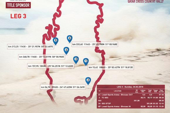 Qatar cross country rally 2019 : 2nd and 3rd legs