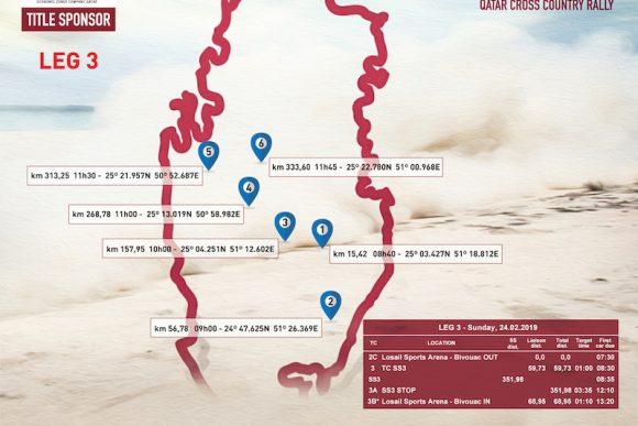 Rally du Qatar 2019 : 2ème et 3ème étapes